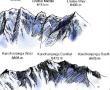 ¿Nuevos ochomiles en el Himalaya?