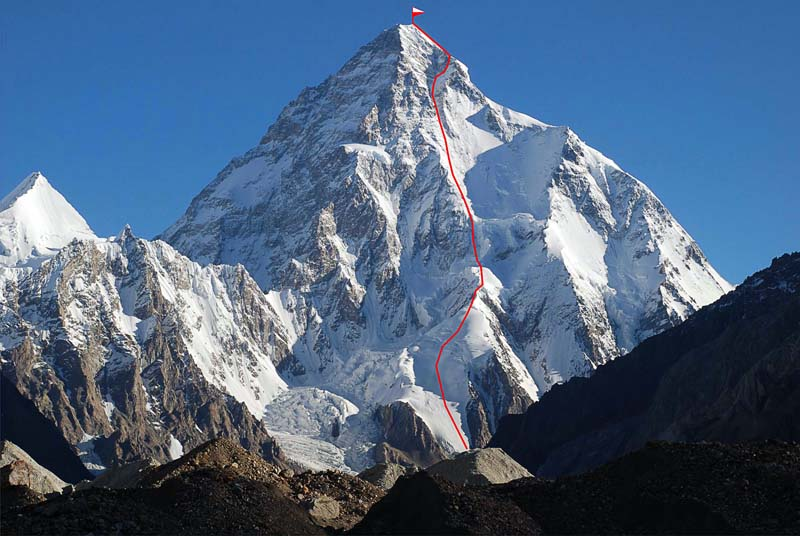 Montañismo y Exploración » La historia del himalayismo ...